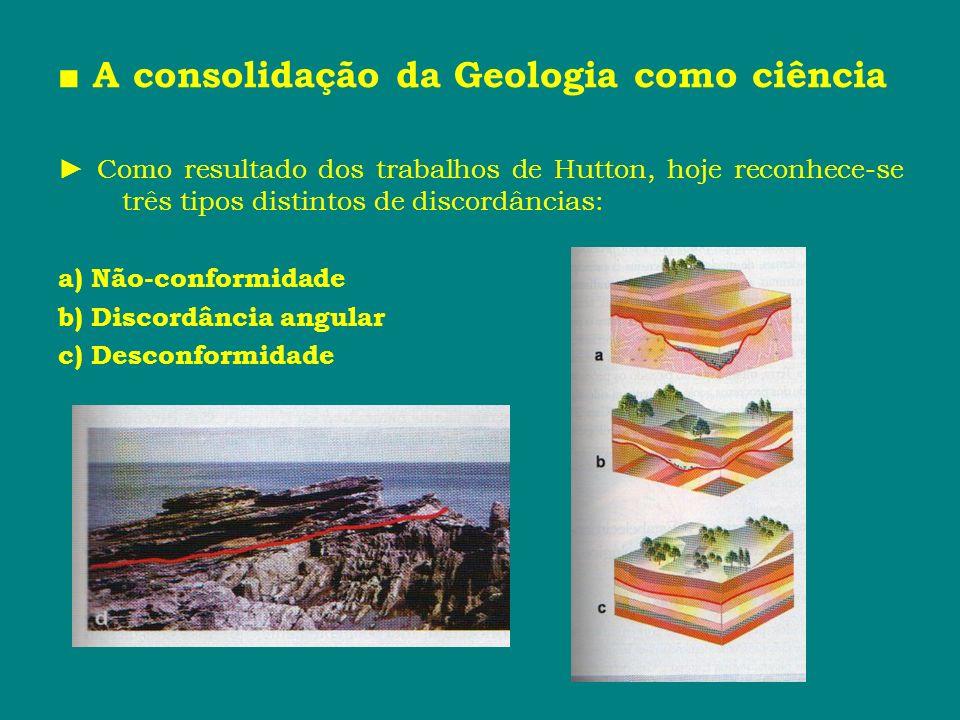 A consolidação da Geologia como ciência Como resultado dos trabalhos de Hutton, hoje reconhece-se três tipos distintos de discordâncias: a) Não-confor