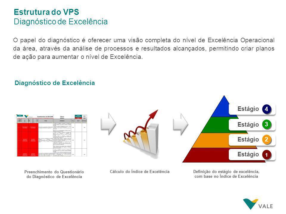 Triângulo de Excelência Modelo de Referência de Saúde e Segurança Liderança em S&SRequisitos Legais Identificação e Controle de Riscos Planejamento em