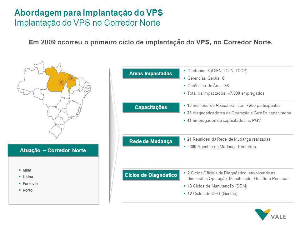 Abordagem para Implantação do VPS Visão da Jornada Jornada da Vale rumo à Excelência Operacional 2005 2006 2007 2008 Desenvolvimento das primeiras ini