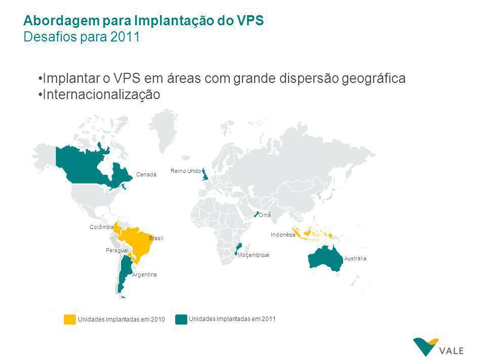 Abordagem para Implantação do VPS Implantação do VPS em 2010 Áreas Impactadas Capacitações Rede de Mudança Ciclos de Diagnóstico Diretorias: 11 (DIOC,