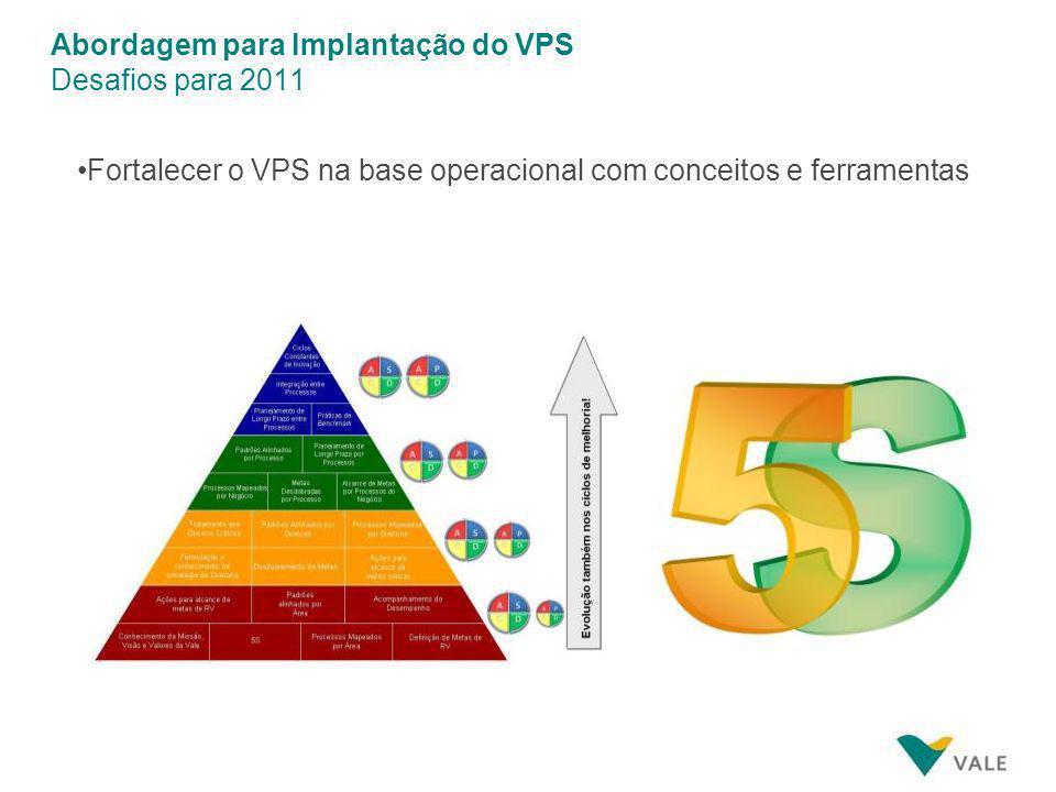 Abordagem para Implantação do VPS Desafios para 2011 Implantar o VPS em áreas com grande dispersão geográfica Internacionalização