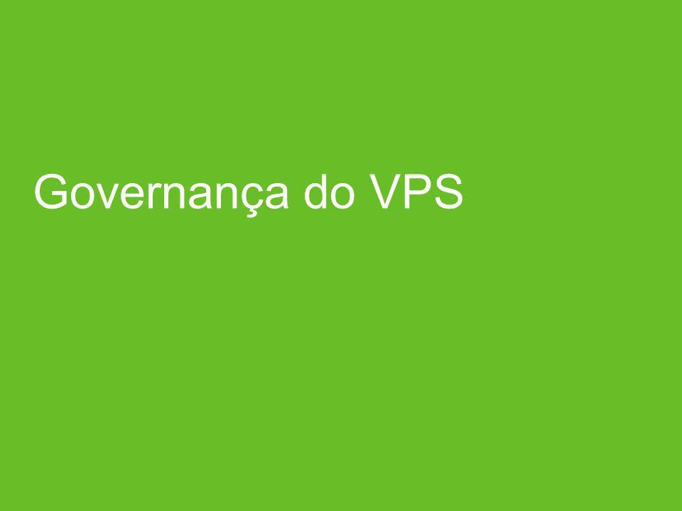 Modelo de Governança Papéis e Responsabilidades LIDER DE DIMENSÃO E REQUISITOS COMPLEMENTARES NA ÁREA Definir o time dedicado a implantação do VPS na