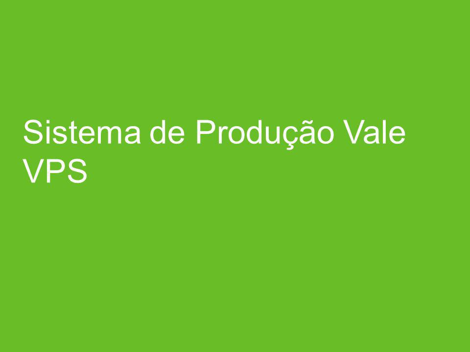 Sistema de Produção Vale – VPS Desenvolvimento de Planos de Ação Com os resultados do diagnóstico, através da metodologia PDCA, é desenvolvido e implementado um plano de ação na área.