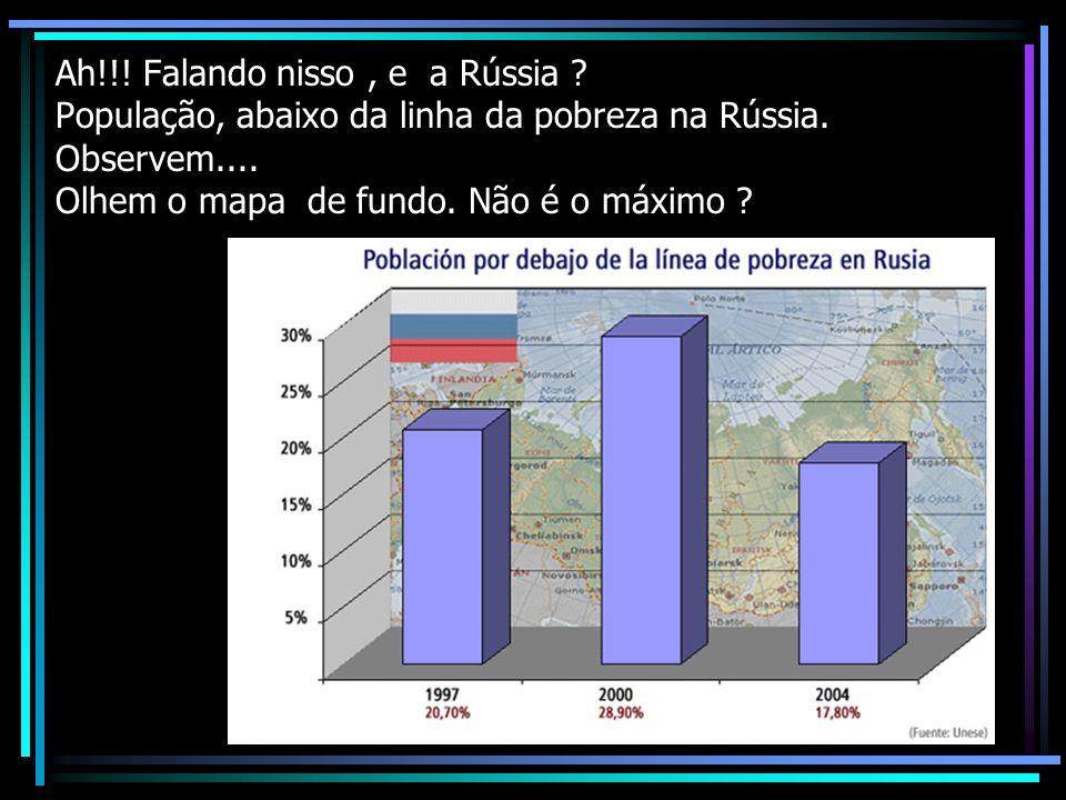 Ah!!! Falando nisso, e a Rússia ? População, abaixo da linha da pobreza na Rússia. Observem.... Olhem o mapa de fundo. Não é o máximo ?