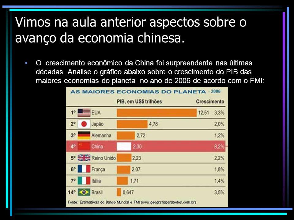 Vimos na aula anterior aspectos sobre o avanço da economia chinesa. O crescimento econômico da China foi surpreendente nas últimas décadas. Analise o