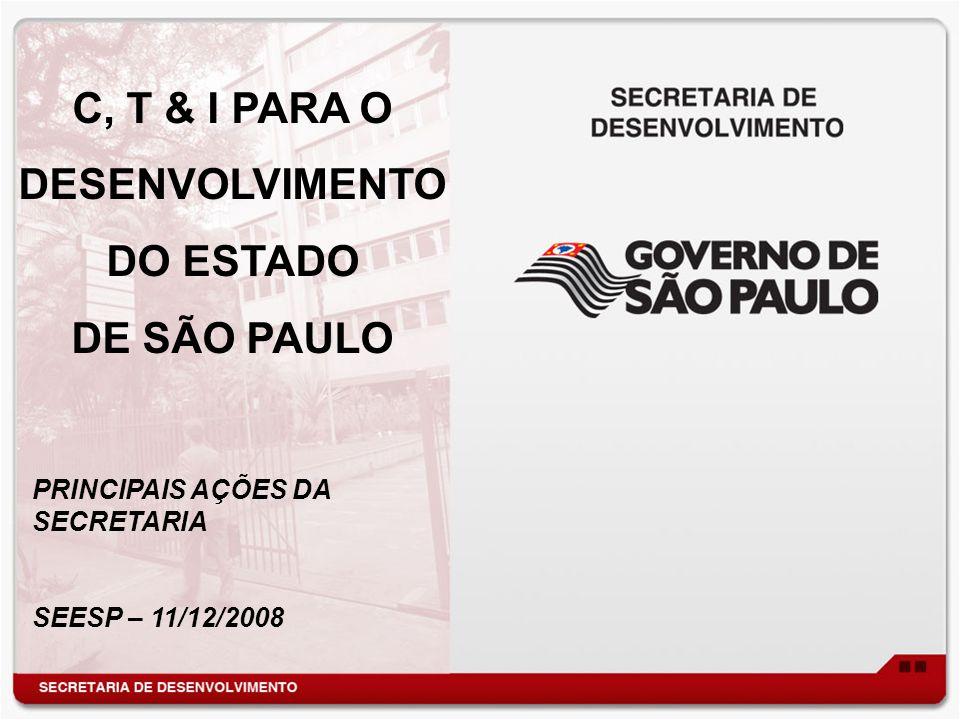 C, T & I PARA O DESENVOLVIMENTO DO ESTADO DE SÃO PAULO ROTEIRO Situação atual Lei Paulista de Inovação SPTec Funcet 2