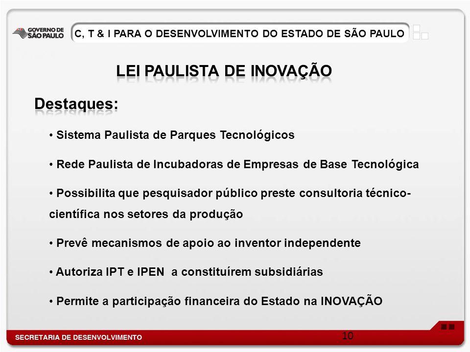 Sistema Paulista de Parques Tecnológicos Rede Paulista de Incubadoras de Empresas de Base Tecnológica Possibilita que pesquisador público preste consu