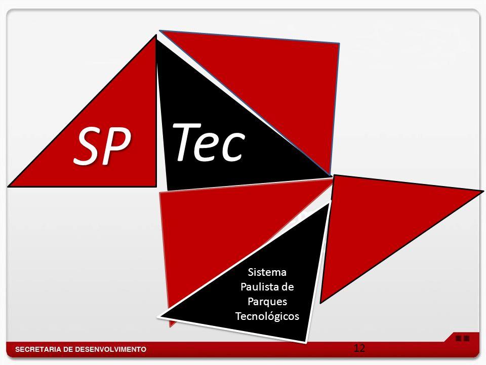 Sistema Paulista de Tec SP Sistema Paulista de Parques Tecnológicos 12