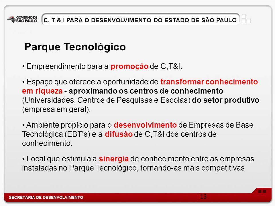 C, T & I PARA O DESENVOLVIMENTO DO ESTADO DE SÃO PAULO Empreendimento para a promoção de C,T&I. Espaço que oferece a oportunidade de transformar conhe