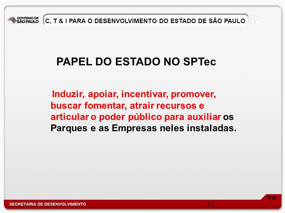 C, T & I PARA O DESENVOLVIMENTO DO ESTADO DE SÃO PAULO Induzir, apoiar, incentivar, promover, buscar fomentar, atrair recursos e articular o poder púb