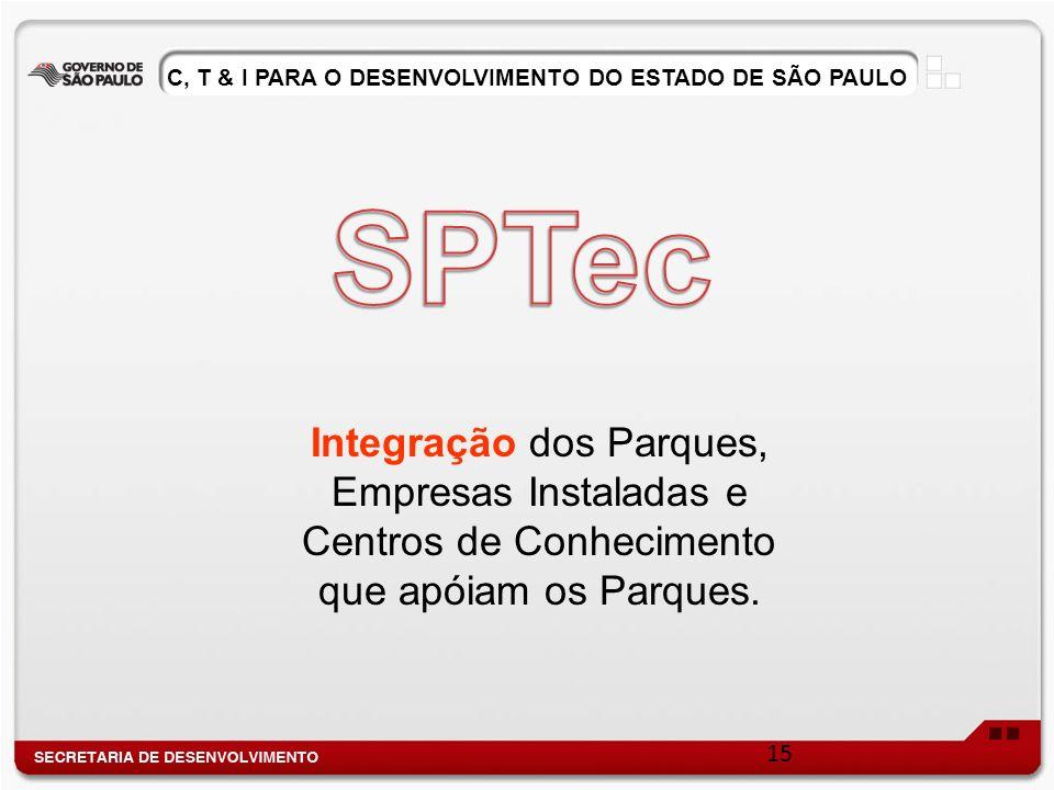 C, T & I PARA O DESENVOLVIMENTO DO ESTADO DE SÃO PAULO Integração dos Parques, Empresas Instaladas e Centros de Conhecimento que apóiam os Parques. 15