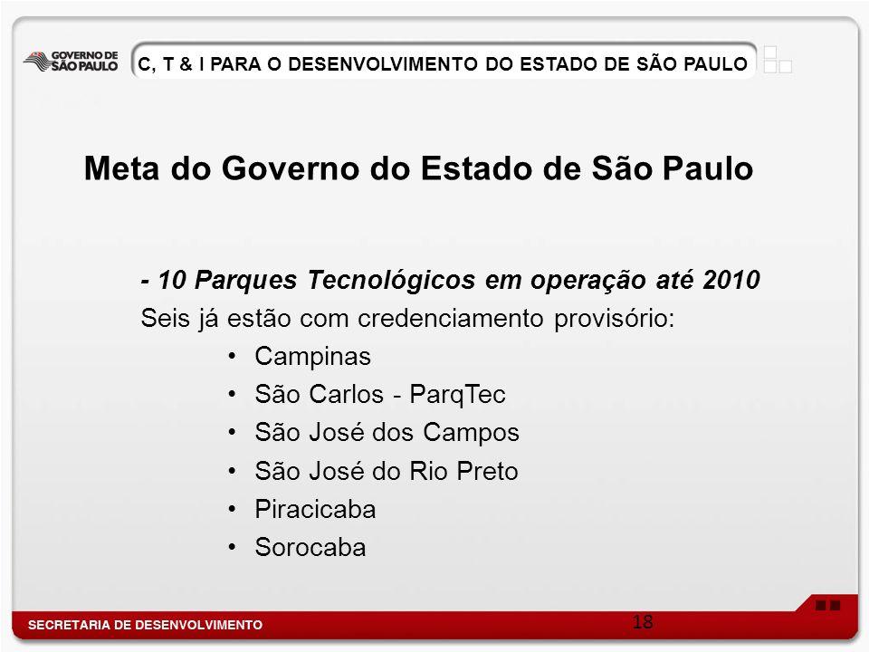C, T & I PARA O DESENVOLVIMENTO DO ESTADO DE SÃO PAULO - 10 Parques Tecnológicos em operação até 2010 Seis já estão com credenciamento provisório: Cam
