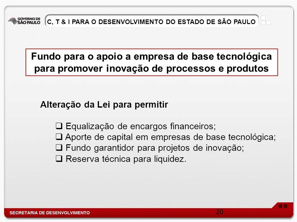 C, T & I PARA O DESENVOLVIMENTO DO ESTADO DE SÃO PAULO Fundo para o apoio a empresa de base tecnológica para promover inovação de processos e produtos Alteração da Lei para permitir Equalização de encargos financeiros; Aporte de capital em empresas de base tecnológica; Fundo garantidor para projetos de inovação; Reserva técnica para liquidez.