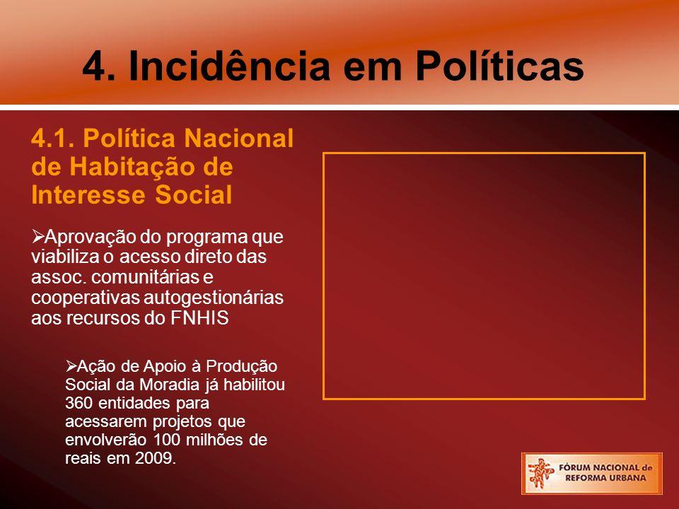 4. Incidência em Políticas 4.1. Política Nacional de Habitação de Interesse Social Aprovação do programa que viabiliza o acesso direto das assoc. comu