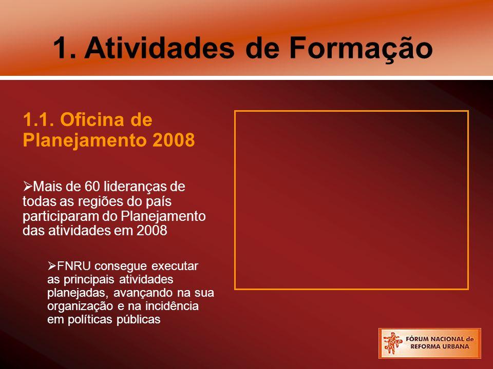 1. Atividades de Formação 1.1. Oficina de Planejamento 2008 Mais de 60 lideranças de todas as regiões do país participaram do Planejamento das ativida
