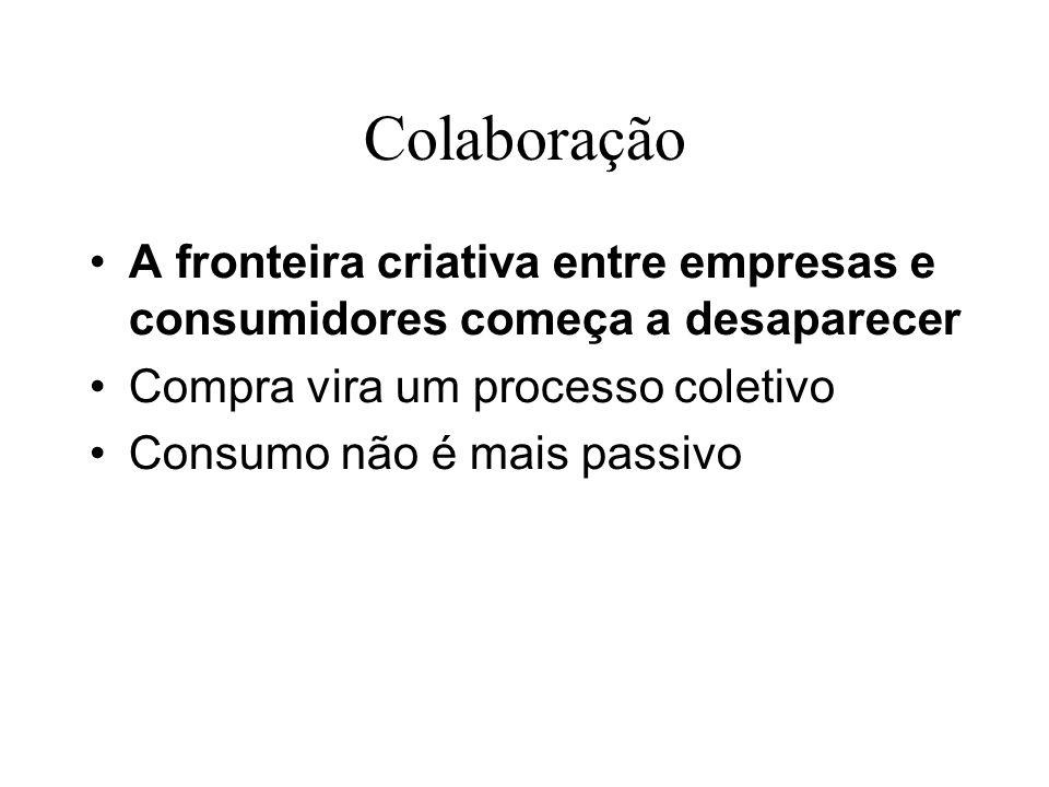 Colaboração A fronteira criativa entre empresas e consumidores começa a desaparecer Compra vira um processo coletivo Consumo não é mais passivo