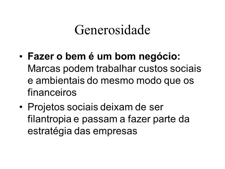 Generosidade Fazer o bem é um bom negócio: Marcas podem trabalhar custos sociais e ambientais do mesmo modo que os financeiros Projetos sociais deixam