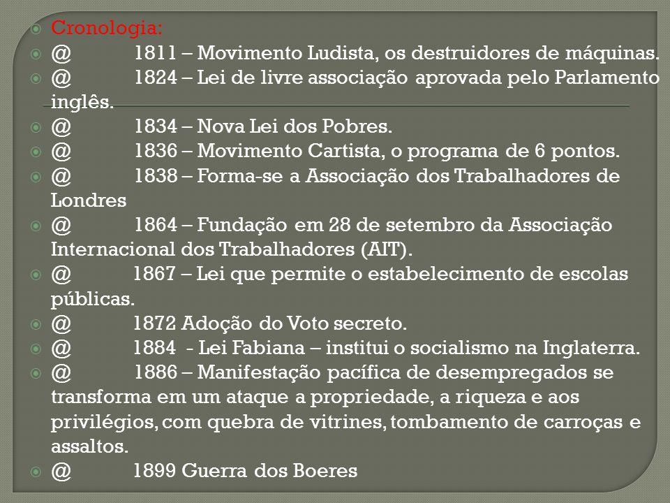 Cronologia: @ 1811 – Movimento Ludista, os destruidores de máquinas. @ 1824 – Lei de livre associação aprovada pelo Parlamento inglês. @ 1834 – Nova L