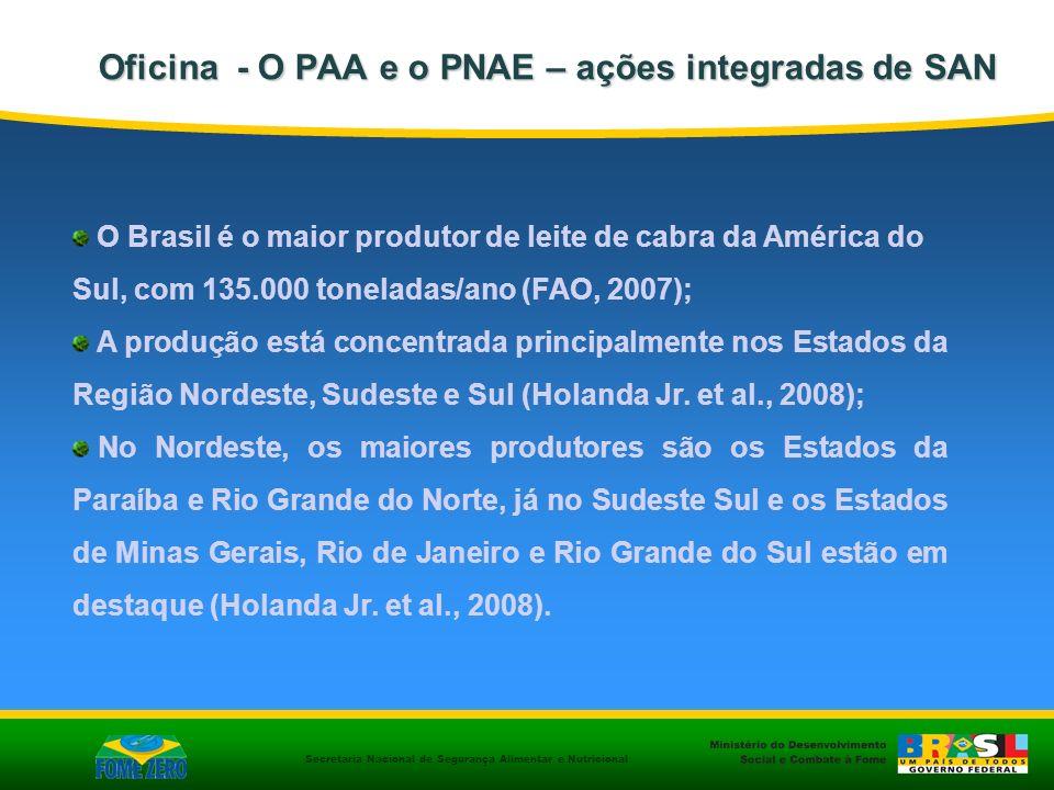 Secretaria Nacional de Segurança Alimentar e Nutricional Oficina - O PAA e o PNAE – ações integradas de SAN O Brasil é o maior produtor de leite de ca