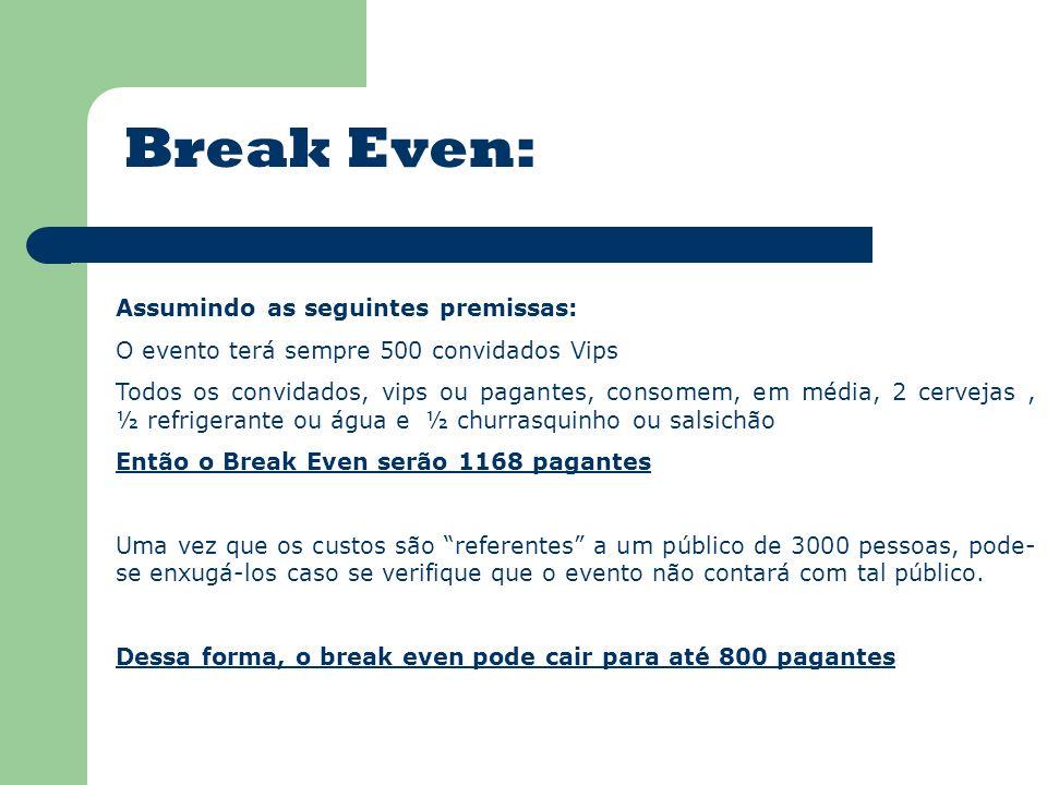 Break Even: Assumindo as seguintes premissas: O evento terá sempre 500 convidados Vips Todos os convidados, vips ou pagantes, consomem, em média, 2 ce