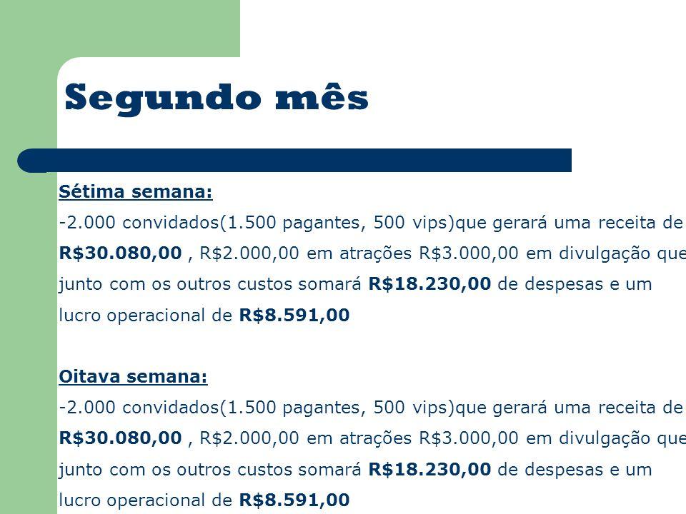Segundo mês Sétima semana: -2.000 convidados(1.500 pagantes, 500 vips)que gerará uma receita de R$30.080,00, R$2.000,00 em atrações R$3.000,00 em divulgação que junto com os outros custos somará R$18.230,00 de despesas e um lucro operacional de R$8.591,00 Oitava semana: -2.000 convidados(1.500 pagantes, 500 vips)que gerará uma receita de R$30.080,00, R$2.000,00 em atrações R$3.000,00 em divulgação que junto com os outros custos somará R$18.230,00 de despesas e um lucro operacional de R$8.591,00