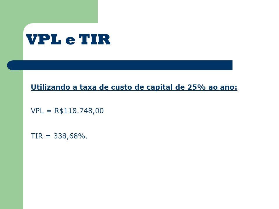 VPL e TIR Utilizando a taxa de custo de capital de 25% ao ano: VPL = R$118.748,00 TIR = 338,68%.