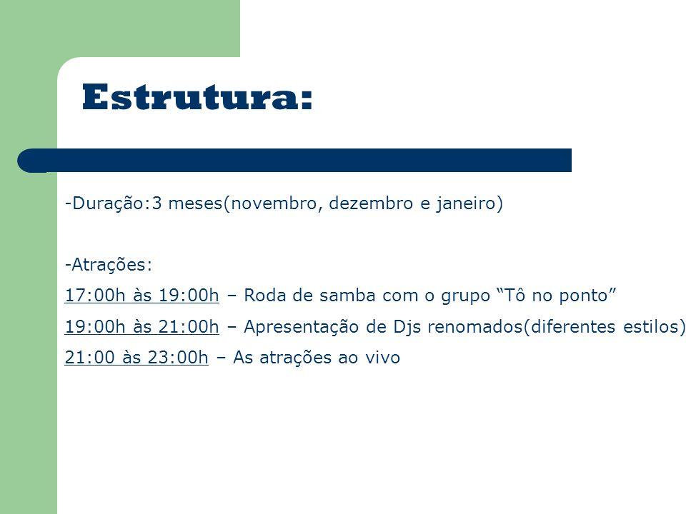 Estrutura: -Duração:3 meses(novembro, dezembro e janeiro) -Atrações: 17:00h às 19:00h – Roda de samba com o grupo Tô no ponto 19:00h às 21:00h – Apres