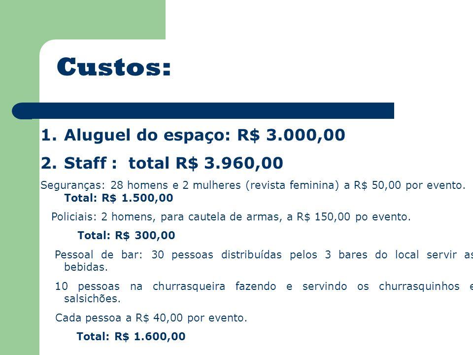 Custos: 1.Aluguel do espaço: R$ 3.000,00 2.Staff : total R$ 3.960,00 Seguranças: 28 homens e 2 mulheres (revista feminina) a R$ 50,00 por evento.