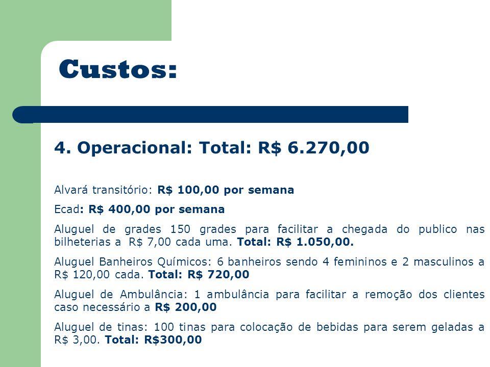 Custos: 4. Operacional: Total: R$ 6.270,00 Alvará transitório: R$ 100,00 por semana Ecad: R$ 400,00 por semana Aluguel de grades 150 grades para facil