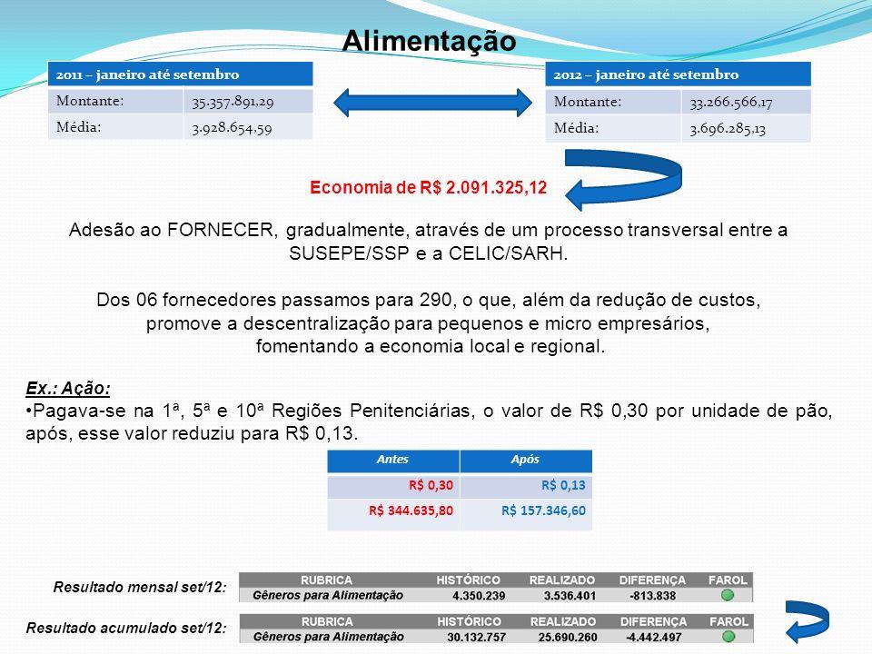 Diária Civil Instituição da Portaria n° 003/2012, publicada no DOE de 16/01/2012, implementando regras para utilização das diárias. Implementação de u