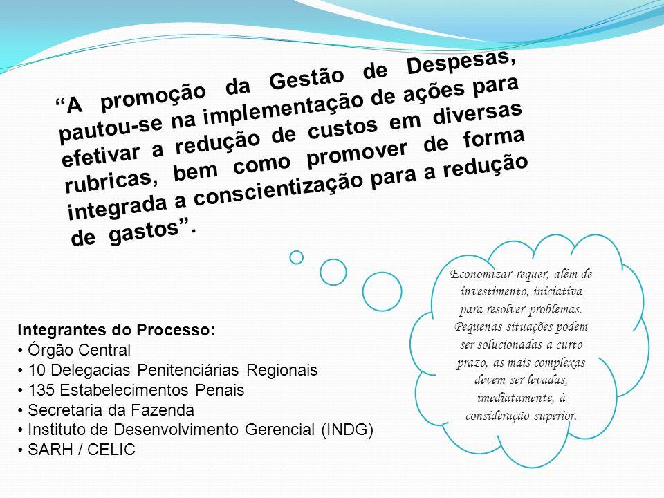 Gestão de Despesas: A Experiência do G.M.D. na SUSEPE Av. Voluntários da Pátria, 1358 / 4° andar. Porto Alegre / RS. CEP.: 90230-010. ESTADO DO RIO GR