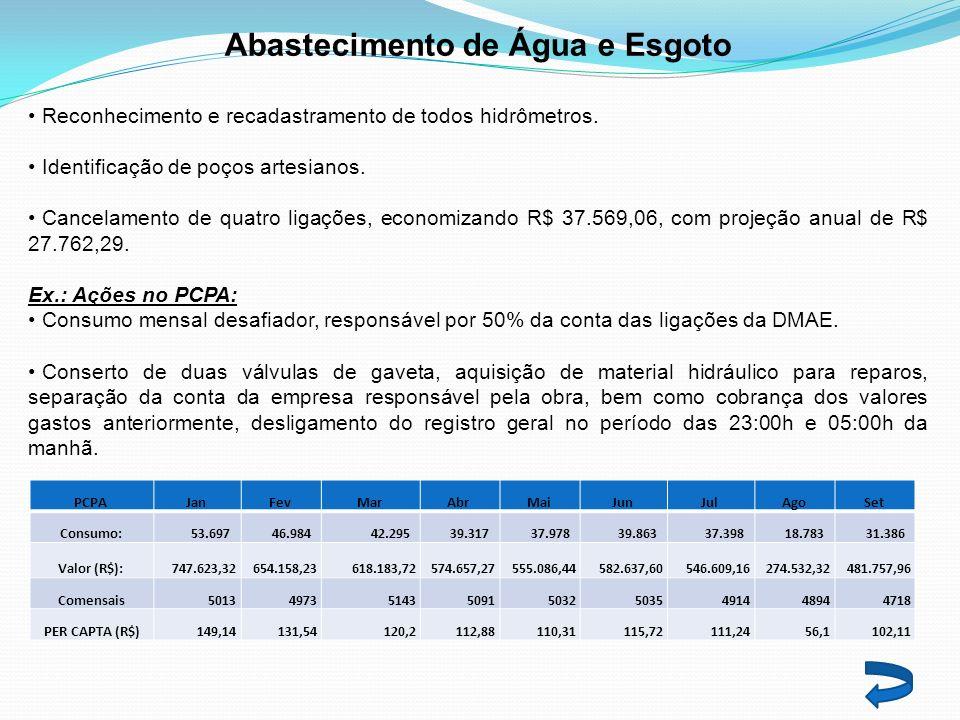 Abastecimento de Água e Esgoto Reconhecimento e recadastramento de todos hidrômetros.