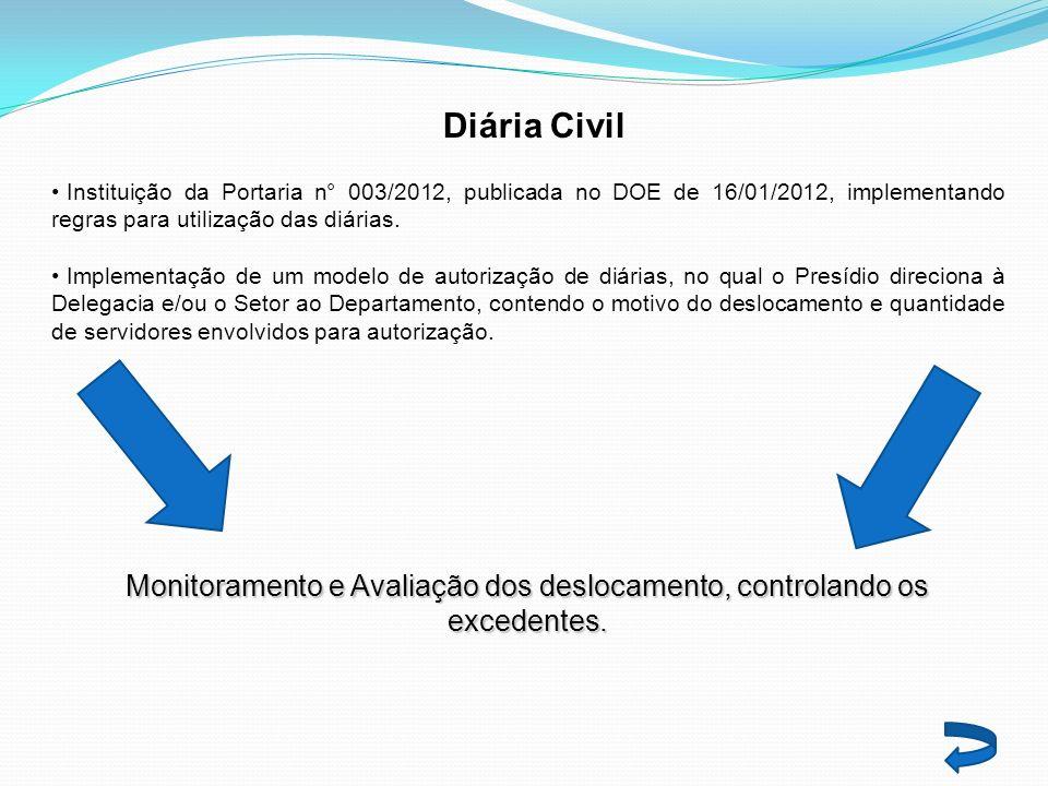 Diária Civil Instituição da Portaria n° 003/2012, publicada no DOE de 16/01/2012, implementando regras para utilização das diárias.