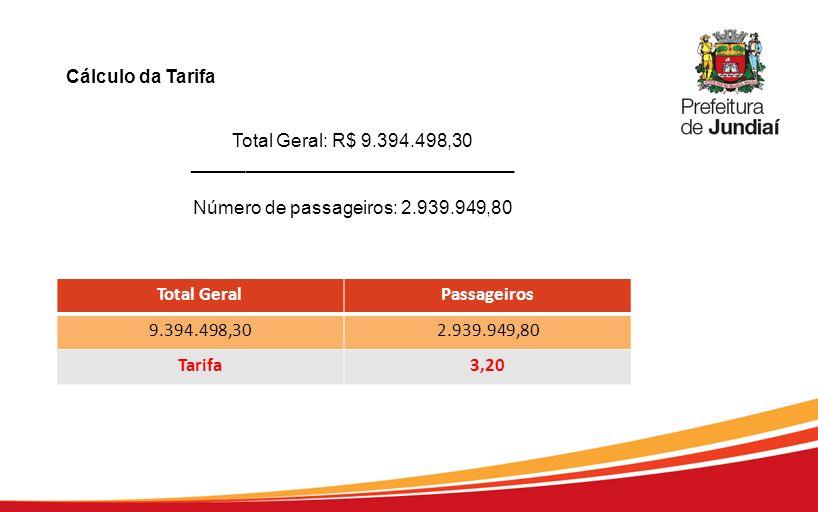 Cálculo da Tarifa Total Geral: R$ 9.394.498,30 _______________________________ Número de passageiros: 2.939.949,80 Total GeralPassageiros 9.394.498,30