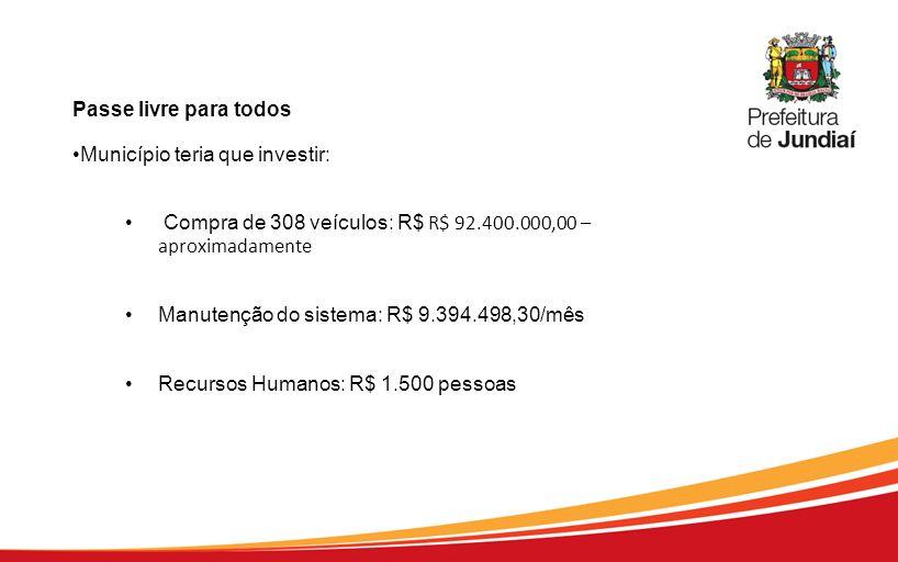 Passe livre para todos Município teria que investir: Compra de 308 veículos: R$ R$ 92.400.000,00 – aproximadamente Manutenção do sistema: R$ 9.394.498