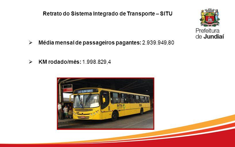 Retrato do Sistema Integrado de Transporte – SITU Média mensal de passageiros pagantes: 2.939.949,80 KM rodado/mês: 1.998.829,4