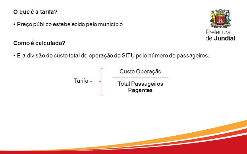 O que é a tarifa? Preço público estabelecido pelo município Como é calculada? É a divisão do custo total de operação do SITU pelo número de passageiro