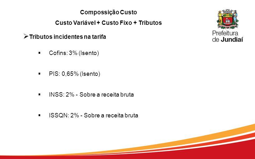 Compossição Custo Custo Variável + Custo Fixo + Tributos Tributos incidentes na tarifa Cofins: 3% (Isento) PIS: 0,65% (Isento) INSS: 2% - Sobre a rece