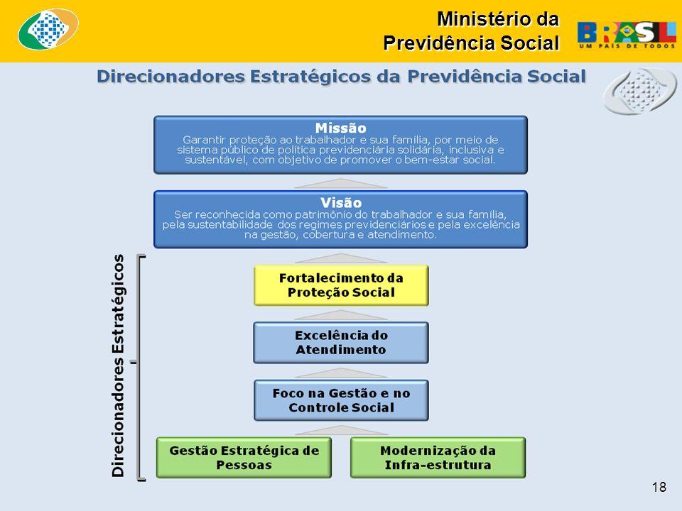 Ministério da Previdência Social 2 18