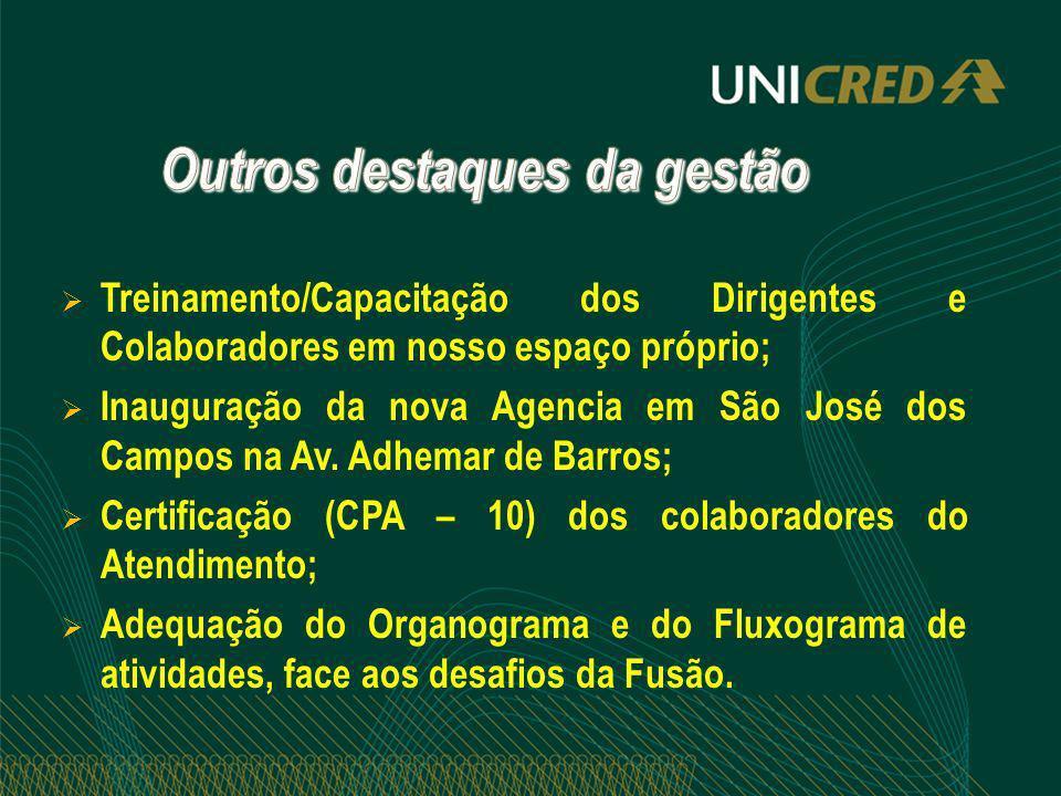 Treinamento/Capacitação dos Dirigentes e Colaboradores em nosso espaço próprio; Inauguração da nova Agencia em São José dos Campos na Av. Adhemar de B
