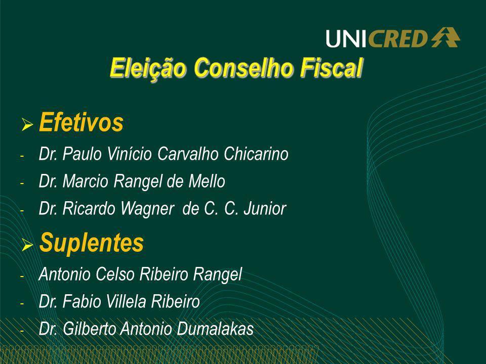 Efetivos - Dr. Paulo Vinício Carvalho Chicarino - Dr. Marcio Rangel de Mello - Dr. Ricardo Wagner de C. C. Junior Suplentes - Antonio Celso Ribeiro Ra