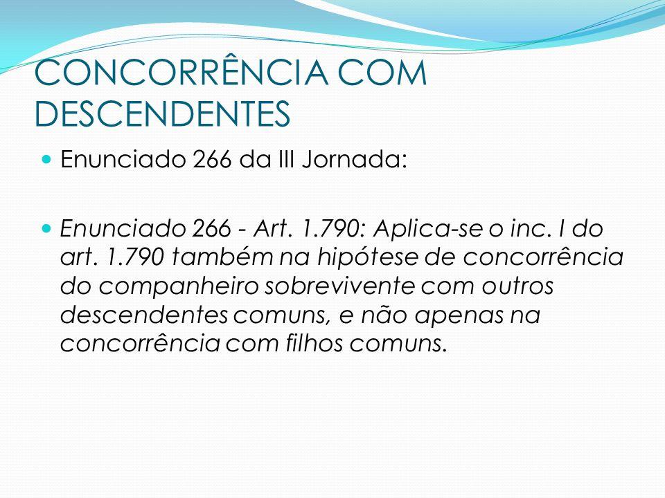 Enunciado 266 da III Jornada: Enunciado 266 - Art. 1.790: Aplica-se o inc. I do art. 1.790 também na hipótese de concorrência do companheiro sobrevive
