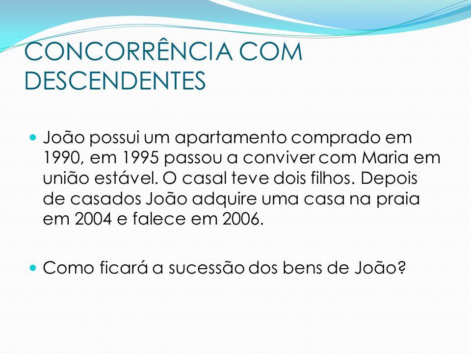 João possui um apartamento comprado em 1990, em 1995 passou a conviver com Maria em união estável. O casal teve dois filhos. Depois de casados João ad