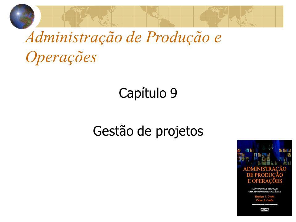Administração de Produção e Operações Capítulo 9 Gestão de projetos