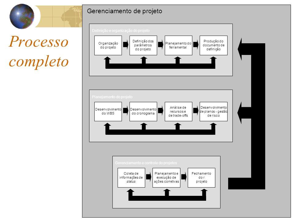 Definição e organização do projeto Organização do projeto Definição dos parâmetros do projeto Planejamento do ferramental Produção do documento de def