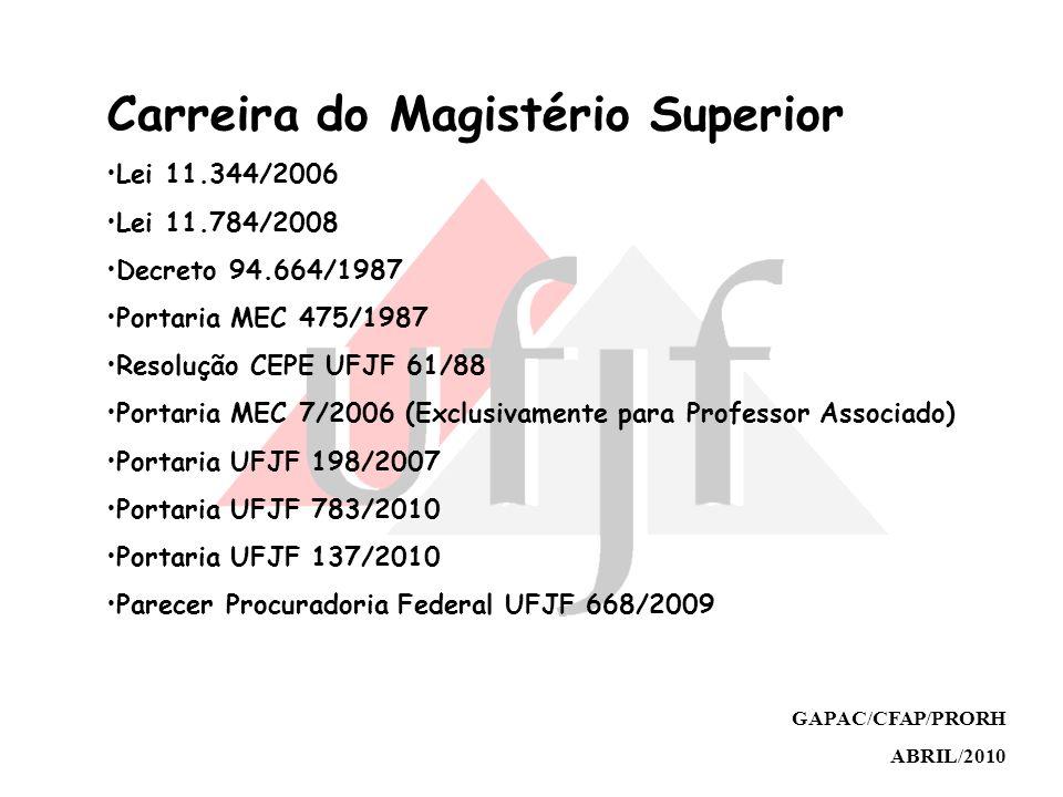 ESTRUTURA DA CARREIRA DE MAGISTÉRIO SUPERIOR Lei 11.344 /06 (Anexo III) CLASSENÍVEL TITULAR (Doutorado, Livre-docência, notório saber ou Prof.
