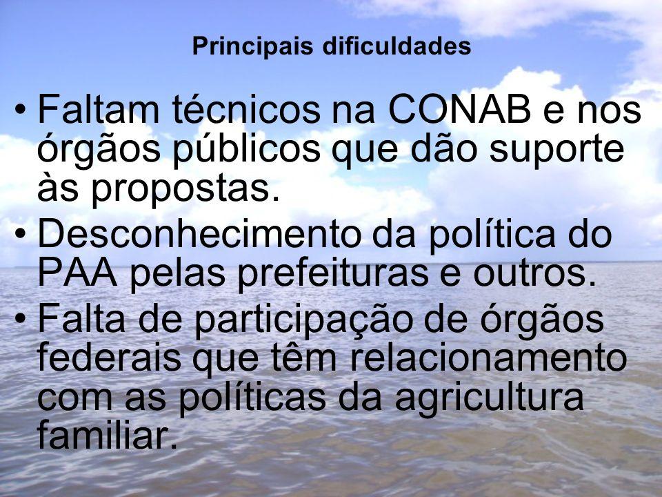 Principais dificuldades Faltam técnicos na CONAB e nos órgãos públicos que dão suporte às propostas.