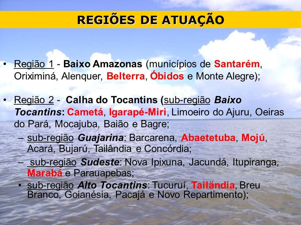 REGIÕES DE ATUA REGIÕES DE ATUAÇÃO Região 1 - Baixo Amazonas (municípios de Santarém, Oriximiná, Alenquer, Belterra, Óbidos e Monte Alegre); Região 2 - Calha do Tocantins (sub-região Baixo Tocantins: Cametá, Igarapé-Miri, Limoeiro do Ajuru, Oeiras do Pará, Mocajuba, Baião e Bagre; –sub-região Guajarina: Barcarena, Abaetetuba, Mojú, Acará, Bujarú, Tailândia e Concórdia; – sub-região Sudeste: Nova Ipixuna, Jacundá, Itupiranga, Marabá e Parauapebas; sub-região Alto Tocantins: Tucuruí, Tailändia, Breu Branco, Goianésia, Pacajá e Novo Repartimento);