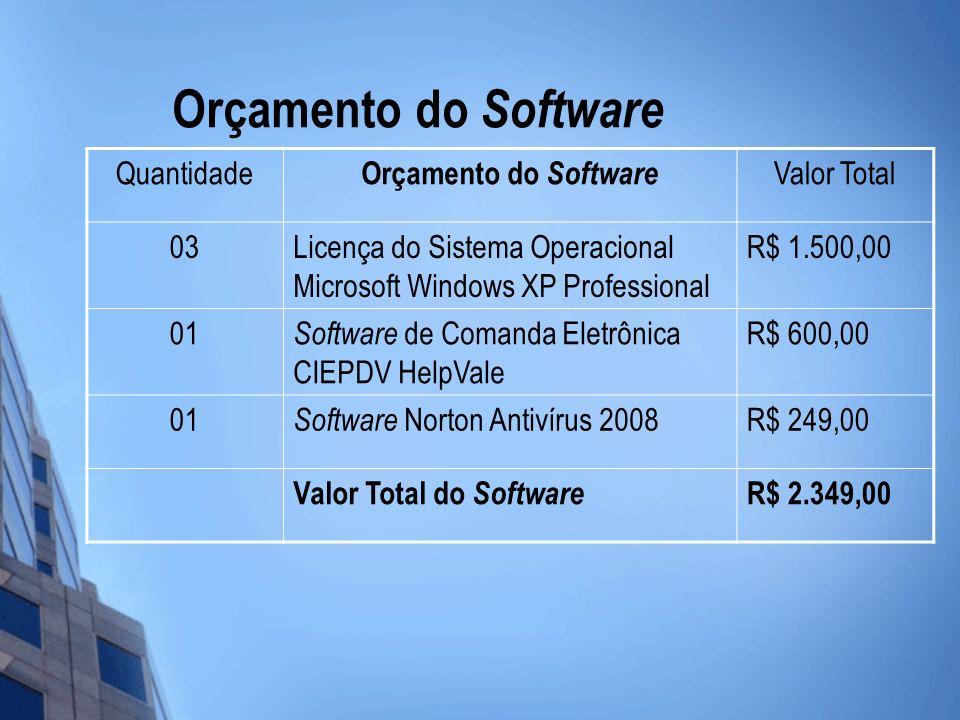 Orçamento do Software Quantidade Orçamento do Software Valor Total 03Licença do Sistema Operacional Microsoft Windows XP Professional R$ 1.500,00 01 S
