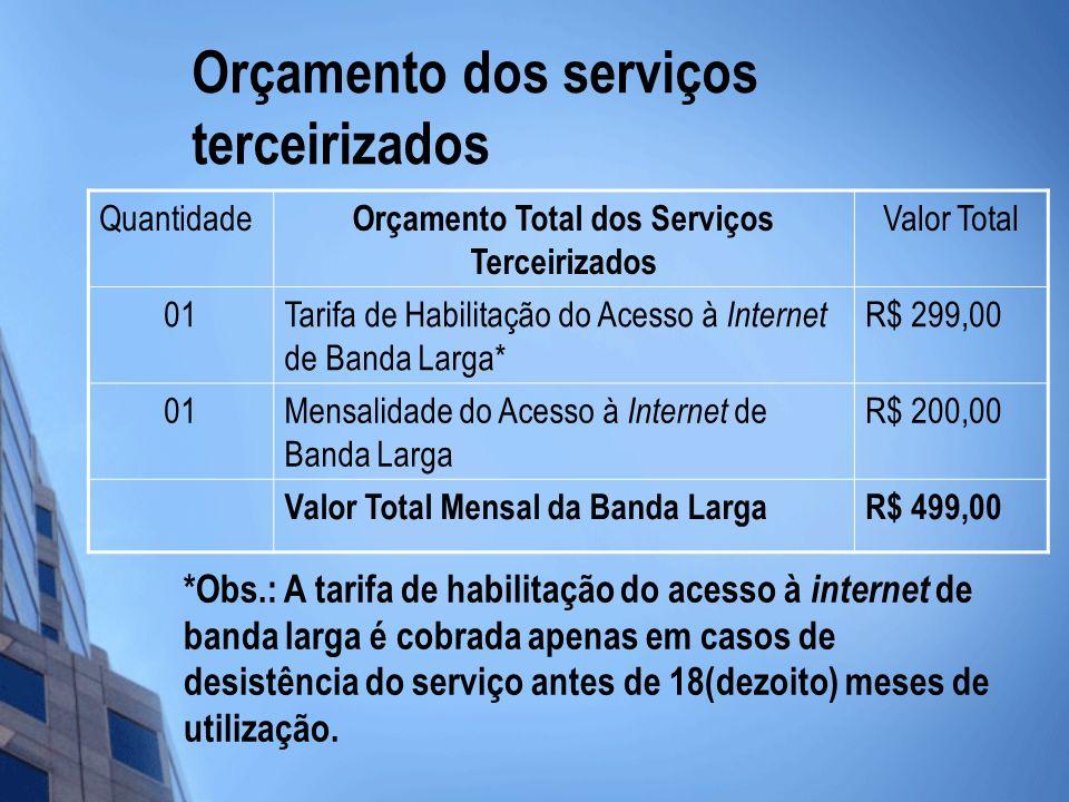 Orçamento dos serviços terceirizados Quantidade Orçamento Total dos Serviços Terceirizados Valor Total 01Tarifa de Habilitação do Acesso à Internet de